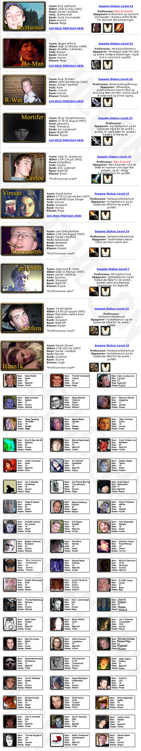 Raiders of the North | Guild Roster | 2005